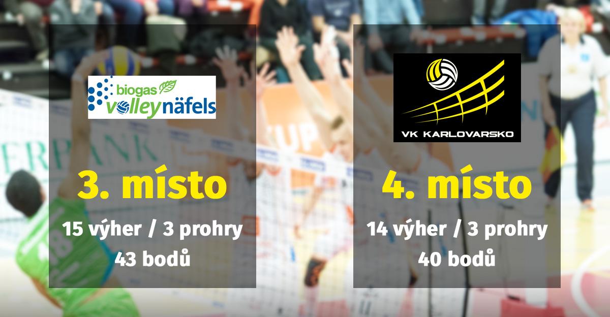 Foto: Hladká výhra a k tomu bonus, jinak se Karlovarsko do čtvrtfinále nepodívá